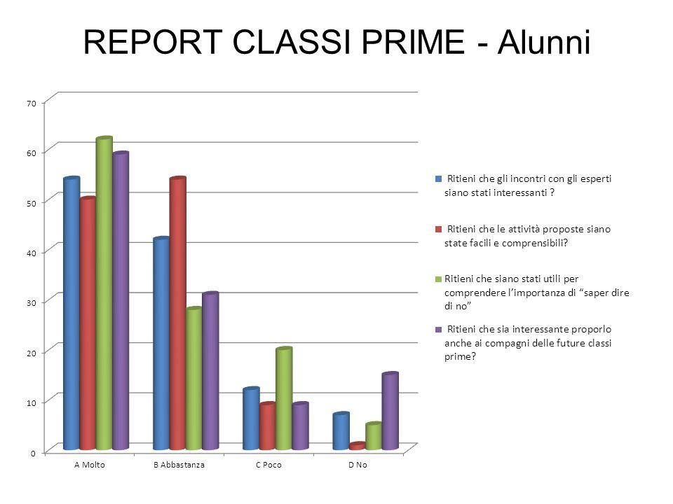 REPORT CLASSI PRIME - Alunni