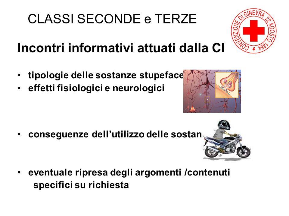 Report brainstorming classi seconde