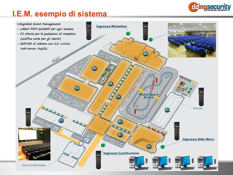 I.E.M. esempio di sistema