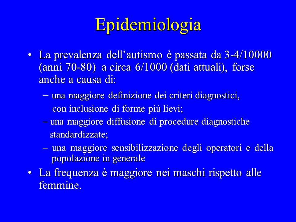 Epidemiologia La prevalenza dellautismo è passata da 3-4/10000 (anni 70-80) a circa 6/1000 (dati attuali), forse anche a causa di:La prevalenza dellau