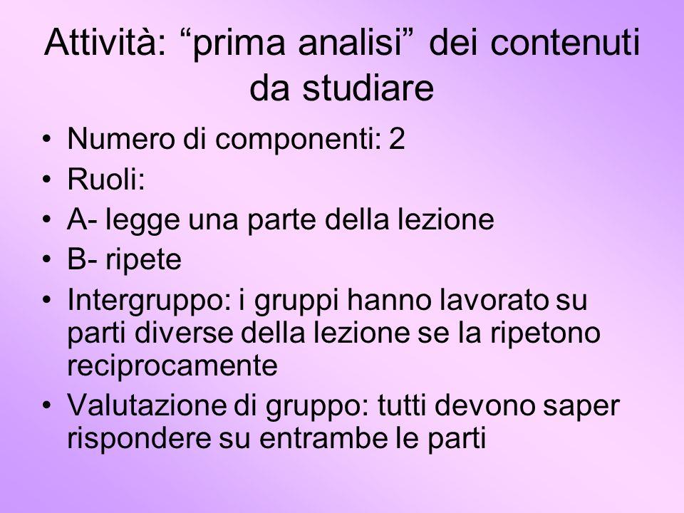 Attività: prima analisi dei contenuti da studiare Numero di componenti: 2 Ruoli: A- legge una parte della lezione B- ripete Intergruppo: i gruppi hann