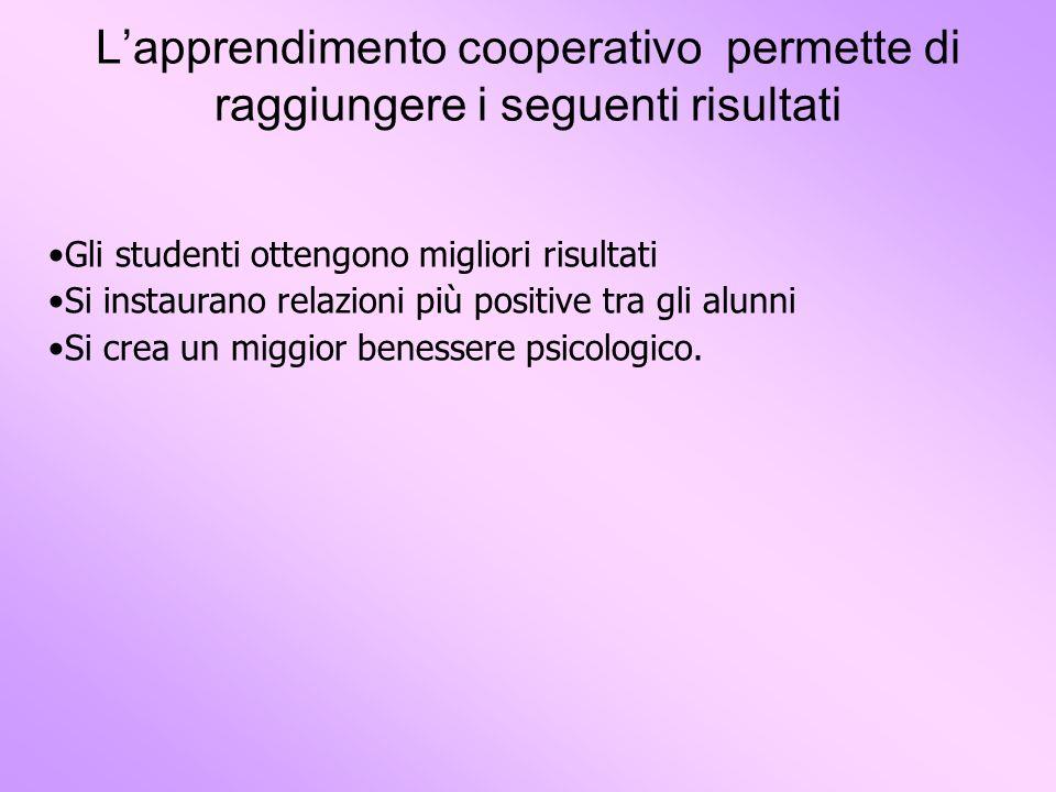 Lapprendimento cooperativo permette di raggiungere i seguenti risultati Gli studenti ottengono migliori risultati Si instaurano relazioni più positive