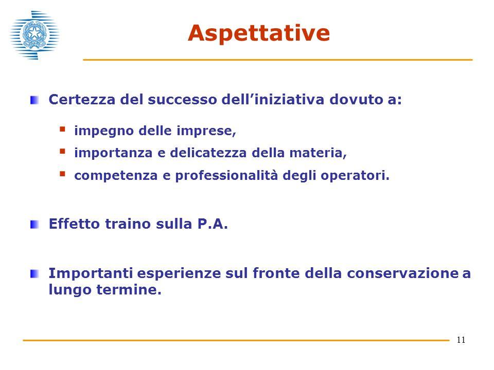 11 Aspettative Certezza del successo delliniziativa dovuto a: impegno delle imprese, importanza e delicatezza della materia, competenza e professionalità degli operatori.