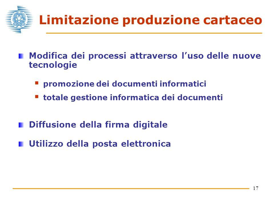 17 Limitazione produzione cartaceo Modifica dei processi attraverso luso delle nuove tecnologie promozione dei documenti informatici totale gestione informatica dei documenti Diffusione della firma digitale Utilizzo della posta elettronica