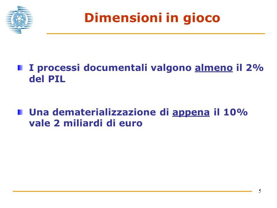 5 Dimensioni in gioco I processi documentali valgono almeno il 2% del PIL Una dematerializzazione di appena il 10% vale 2 miliardi di euro