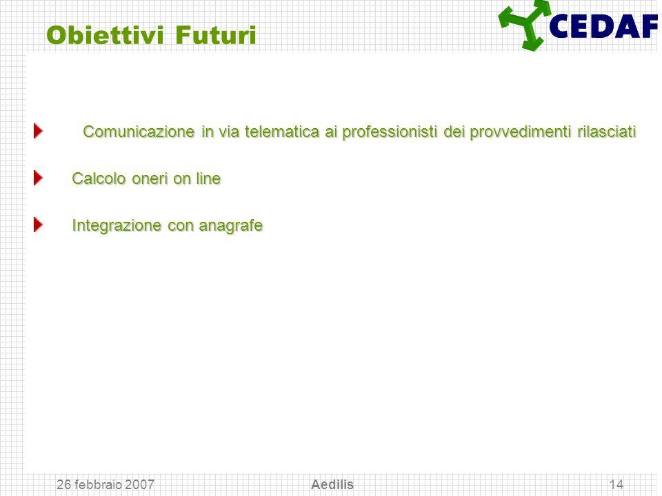 26 febbraio 2007 Aedilis14 Obiettivi Futuri Integrazione con anagrafe Comunicazione in via telematica ai professionisti dei provvedimenti rilasciati C