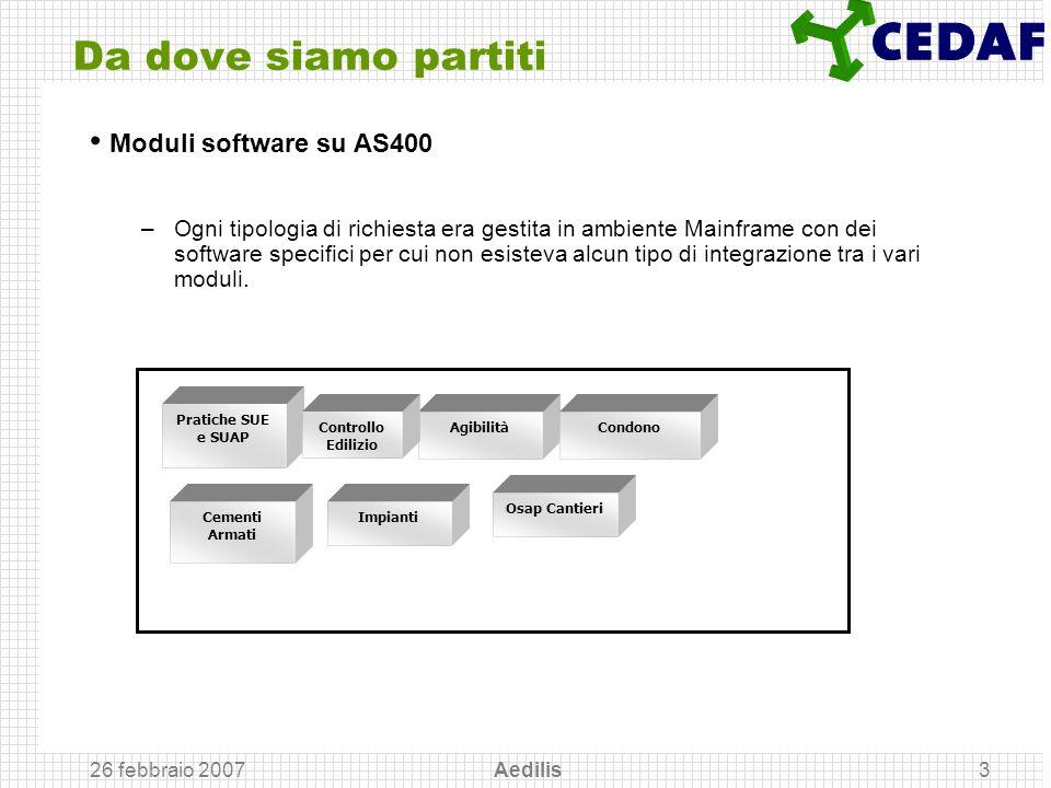26 febbraio 2007 Aedilis3 Da dove siamo partiti –Ogni tipologia di richiesta era gestita in ambiente Mainframe con dei software specifici per cui non