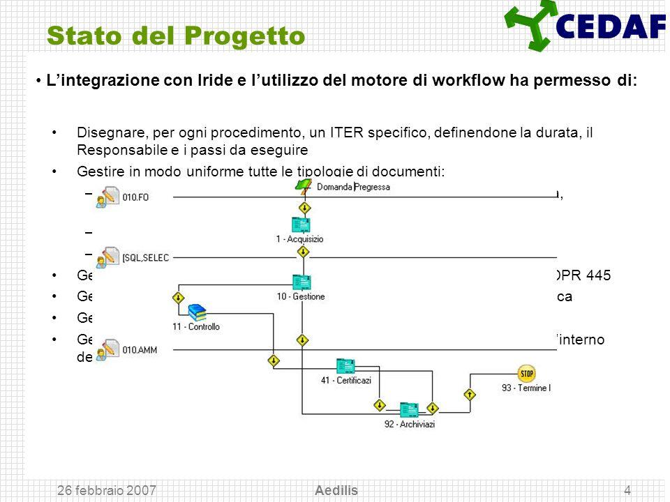 26 febbraio 2007 Aedilis4 Stato del Progetto Disegnare, per ogni procedimento, un ITER specifico, definendone la durata, il Responsabile e i passi da