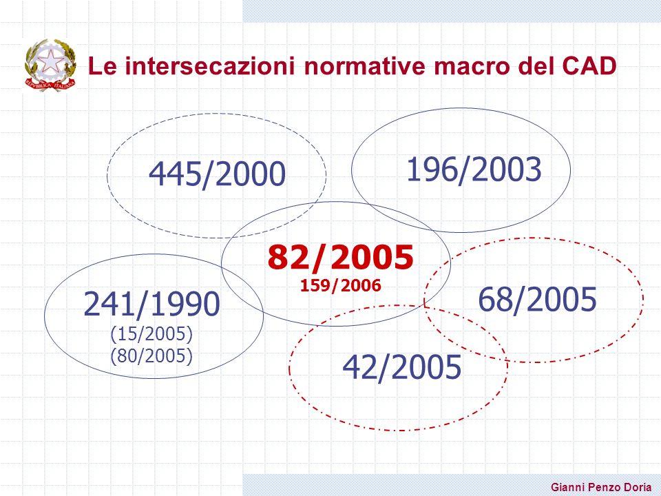 Gianni Penzo Doria Le intersecazioni normative macro del CAD 82/2005 159/2006 445/2000 196/200368/2005 241/1990 (15/2005) (80/2005) 42/2005