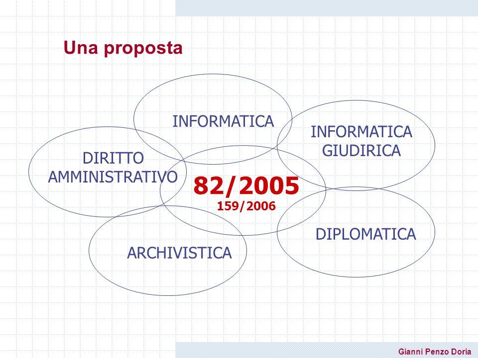 Gianni Penzo Doria Una proposta 82/2005 159/2006 DIRITTO AMMINISTRATIVO DIPLOMATICAINFORMATICAARCHIVISTICA INFORMATICA GIUDIRICA