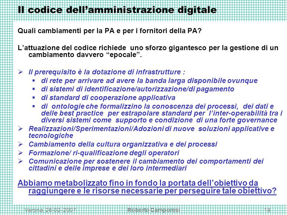 Verona, 26-02- 2007Roberto Camporesi18 Il codice dellamministrazione digitale Quali cambiamenti per la PA e per i fornitori della PA.