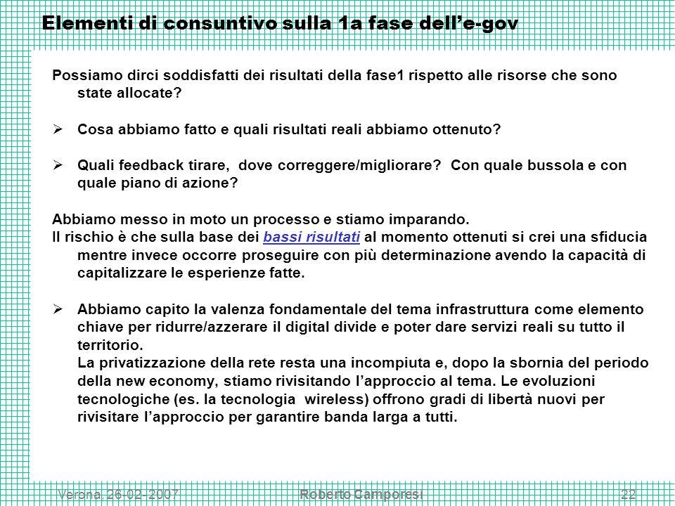 Verona, 26-02- 2007Roberto Camporesi22 Elementi di consuntivo sulla 1a fase delle-gov Possiamo dirci soddisfatti dei risultati della fase1 rispetto alle risorse che sono state allocate.