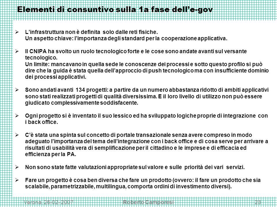 Verona, 26-02- 2007Roberto Camporesi23 Elementi di consuntivo sulla 1a fase delle-gov Linfrastruttura non è definita solo dalle reti fisiche.