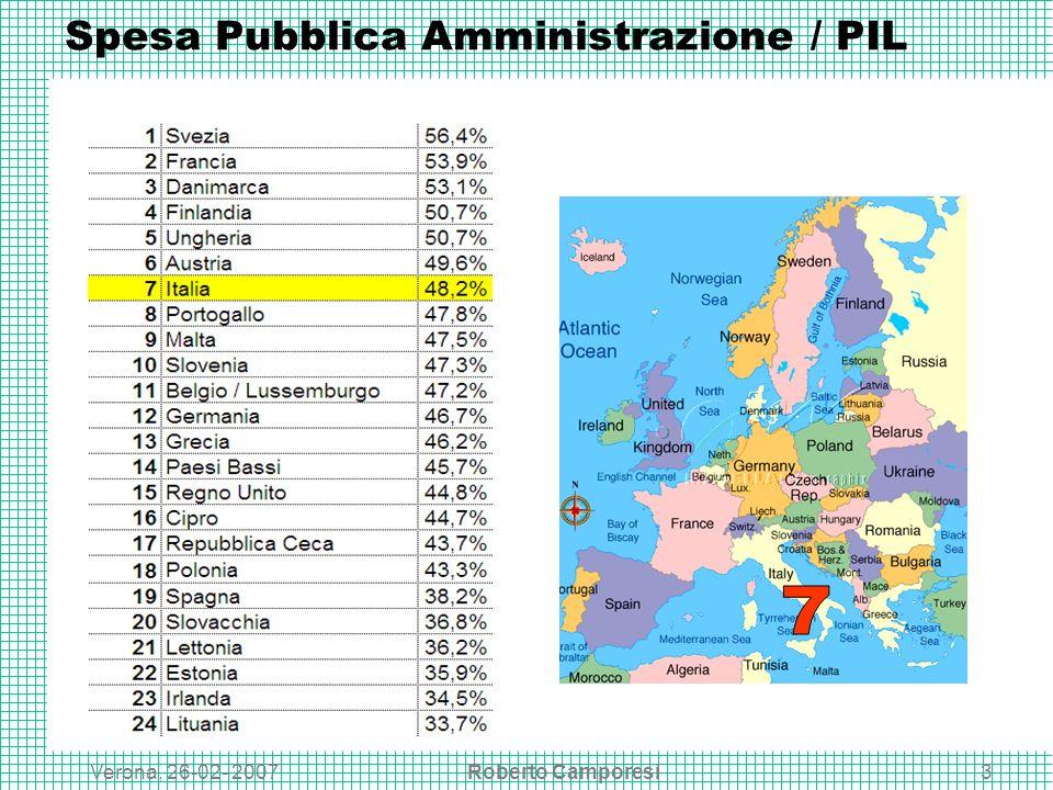 Verona, 26-02- 2007Roberto Camporesi3 Spesa Pubblica Amministrazione / PIL