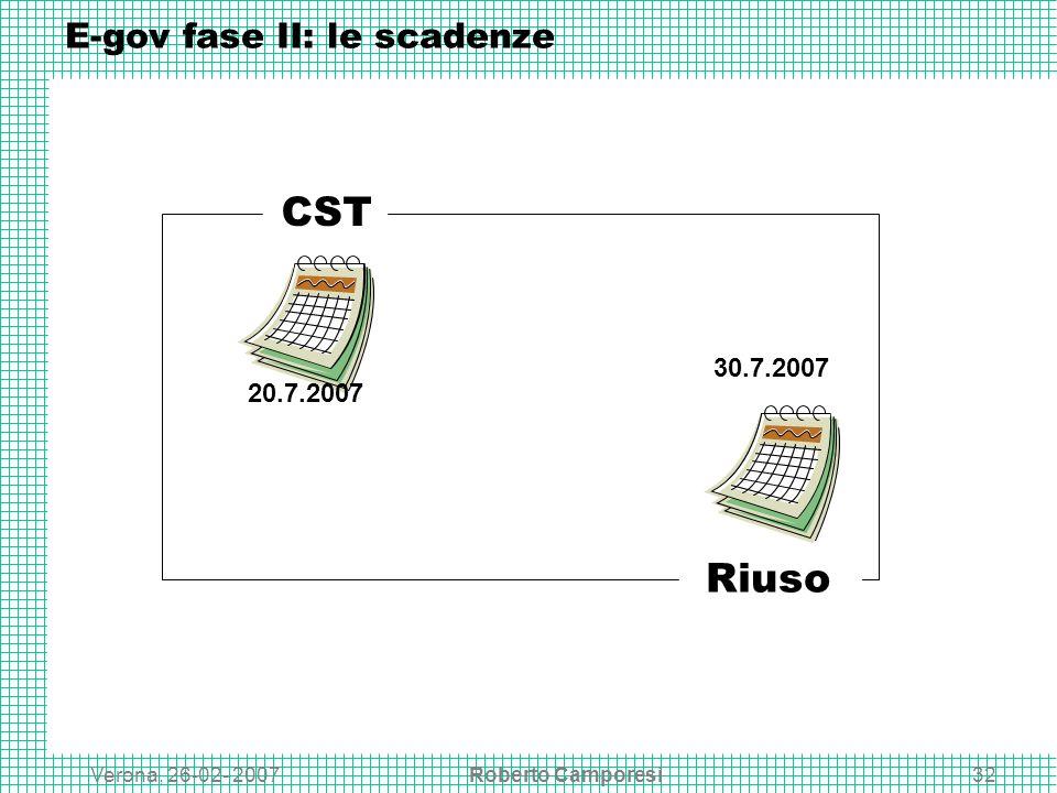 Verona, 26-02- 2007Roberto Camporesi32 E-gov fase II: le scadenze 20.7.2007 CST Riuso 30.7.2007