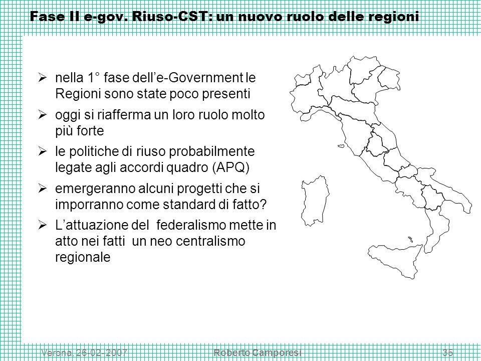 Verona, 26-02- 2007Roberto Camporesi35 Fase II e-gov.
