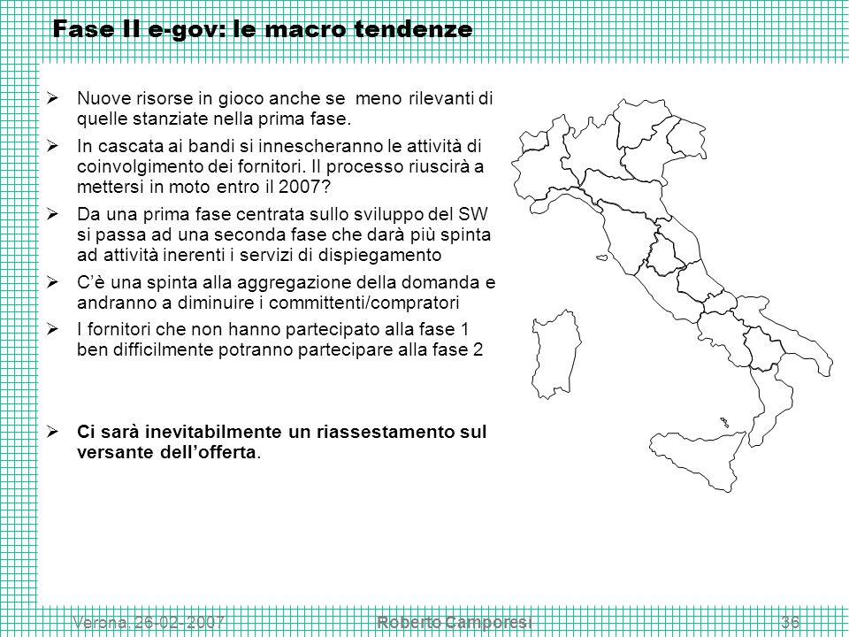 Verona, 26-02- 2007Roberto Camporesi36 Fase II e-gov: le macro tendenze Nuove risorse in gioco anche se meno rilevanti di quelle stanziate nella prima fase.