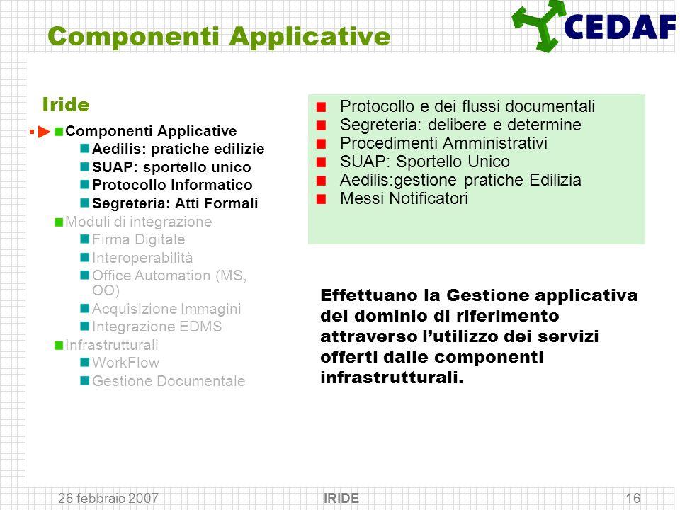 26 febbraio 2007 IRIDE16 Componenti Applicative Protocollo e dei flussi documentali Segreteria: delibere e determine Procedimenti Amministrativi SUAP: