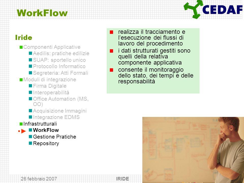 26 febbraio 2007 IRIDE17 WorkFlow realizza il tracciamento e lesecuzione dei flussi di lavoro del procedimento i dati strutturati gestiti sono quelli