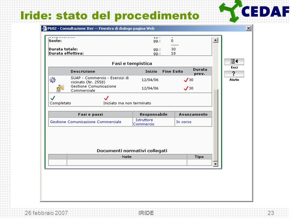 26 febbraio 2007 IRIDE23 Iride: stato del procedimento