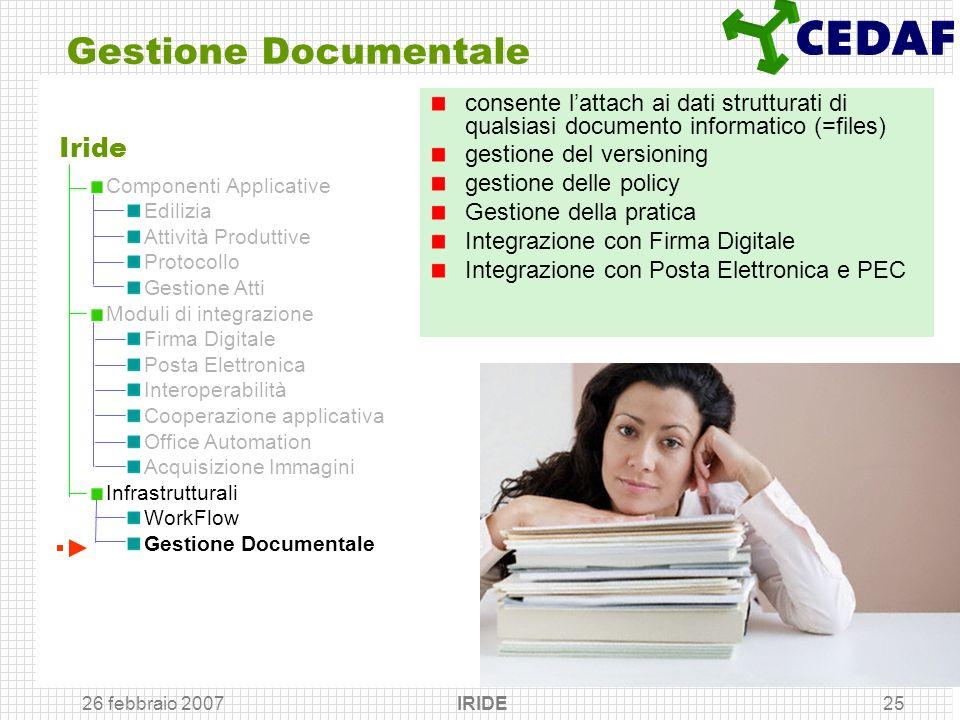 26 febbraio 2007 IRIDE25 Gestione Documentale consente lattach ai dati strutturati di qualsiasi documento informatico (=files) gestione del versioning