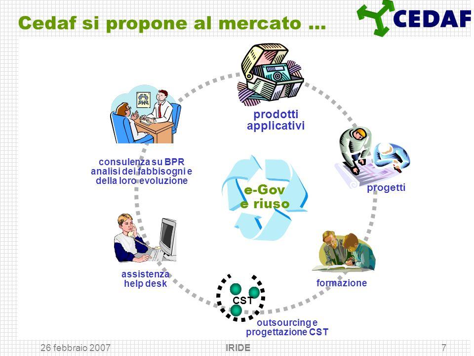 26 febbraio 2007 IRIDE7 Cedaf si propone al mercato … consulenza su BPR analisi dei fabbisogni e della loro evoluzione formazione prodotti applicativi