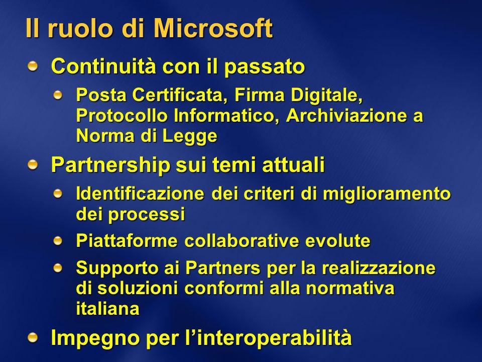 Il ruolo di Microsoft Continuità con il passato Posta Certificata, Firma Digitale, Protocollo Informatico, Archiviazione a Norma di Legge Partnership sui temi attuali Identificazione dei criteri di miglioramento dei processi Piattaforme collaborative evolute Supporto ai Partners per la realizzazione di soluzioni conformi alla normativa italiana Impegno per linteroperabilità