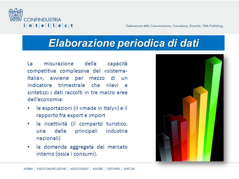 Elaborazione periodica di dati La misurazione della capacità competitiva complessiva del «sistema- Italia», avviene per mezzo di un indicatore trimestrale che rilevi e sintetizzi i dati raccolti in tre macro aree delleconomia: le esportazioni (il «made in Italy») e il rapporto fra export e import la ricettività (il comparto turistico, una delle principali industrie nazionali) la domanda aggregata del mercato interno (ossia i consumi).