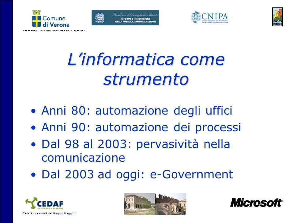 ASSESSORATO ALLINNOVAZIONE AMMINISTRATIVA Cedaf è una società del Gruppo Maggioli Linformatica come strumento Anni 80: automazione degli uffici Anni 90: automazione dei processi Dal 98 al 2003: pervasività nella comunicazione Dal 2003 ad oggi: e-Government