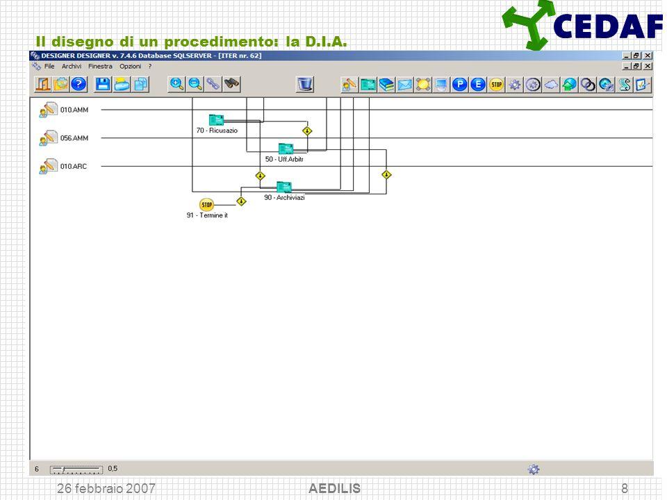 26 febbraio 2007 AEDILIS8 Il disegno di un procedimento: la D.I.A.