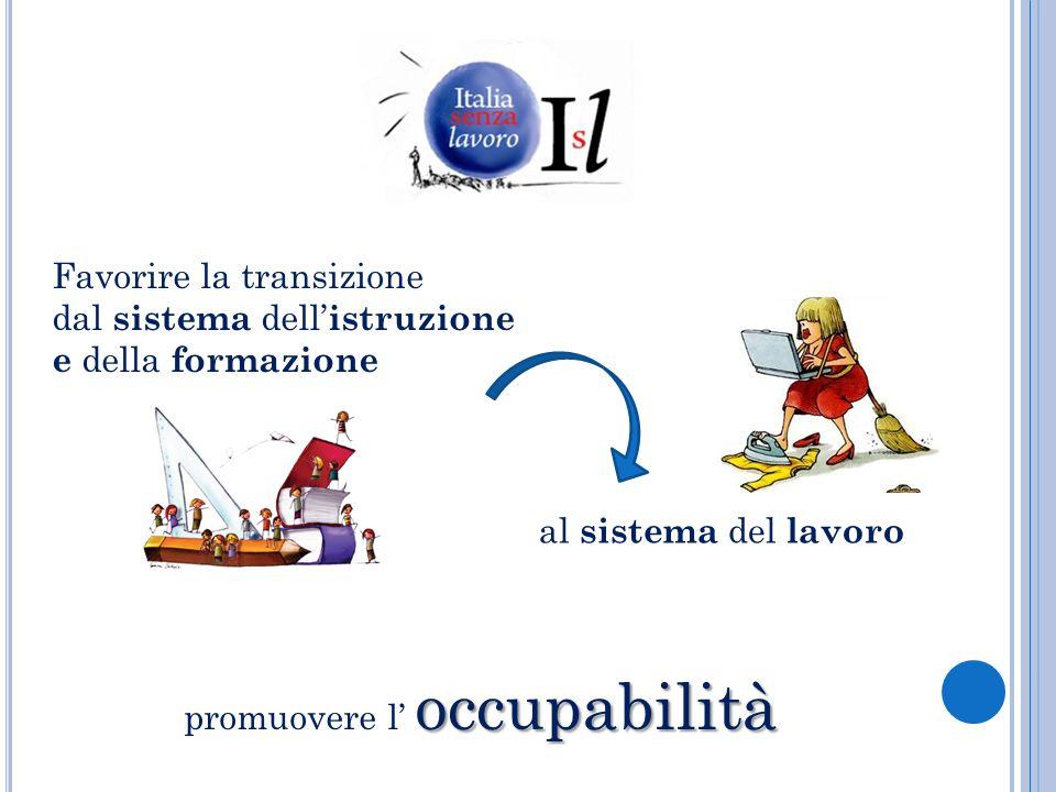 Favorire la transizione dal sistema dell istruzione e della formazione al sistema del lavoro occupabilità promuovere l occupabilità