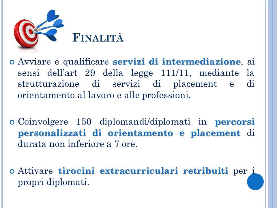 F INALITÀ servizi di intermediazione Avviare e qualificare servizi di intermediazione, ai sensi dellart 29 della legge 111/11, mediante la strutturazione di servizi di placement e di orientamento al lavoro e alle professioni.