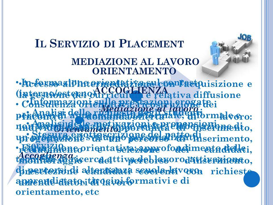I L S ERVIZIO DI P LACEMENT Accoglienza Orientamento Mediazione al lavoro ACCOGLIENZA Informazioni sulle prestazioni erogate Analisi delle richieste d