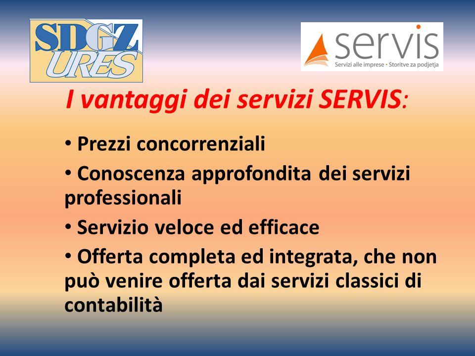 I vantaggi dei servizi SERVIS: Prezzi concorrenziali Conoscenza approfondita dei servizi professionali Servizio veloce ed efficace Offerta completa ed integrata, che non può venire offerta dai servizi classici di contabilità