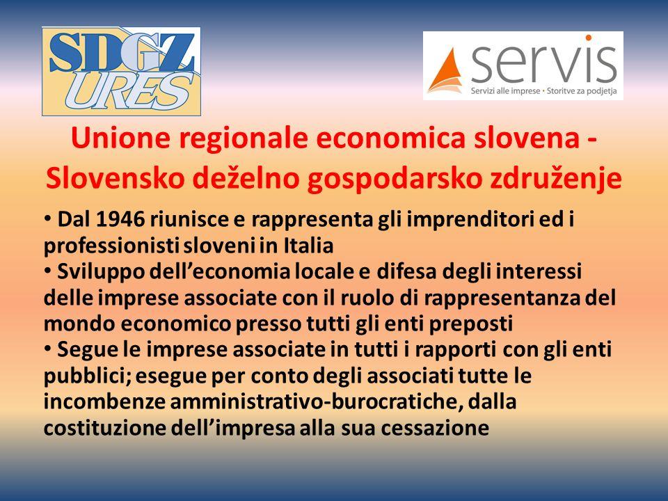 Il sistema di assistenza alle imprese della SDGZ-URES: Trieste 1982 Trieste 2004 Nova Gorica 2007 Trieste 1946 Koper – Capodistria 2004