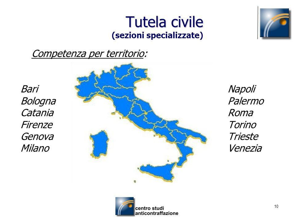 10 Tutela civile Tutela civile (sezioni specializzate) Competenza per territorio: BariNapoli BolognaPalermo CataniaRoma FirenzeTorino GenovaTrieste Mi