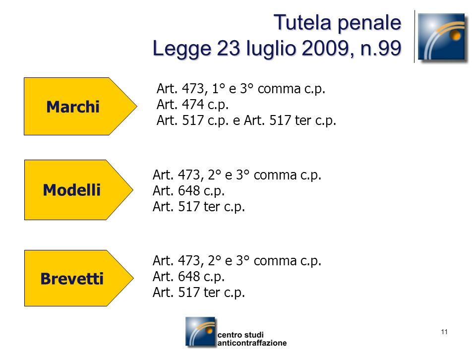 11 Marchi Modelli Brevetti Art. 473, 1° e 3° comma c.p. Art. 474 c.p. Art. 517 c.p. e Art. 517 ter c.p. Art. 473, 2° e 3° comma c.p. Art. 648 c.p. Art