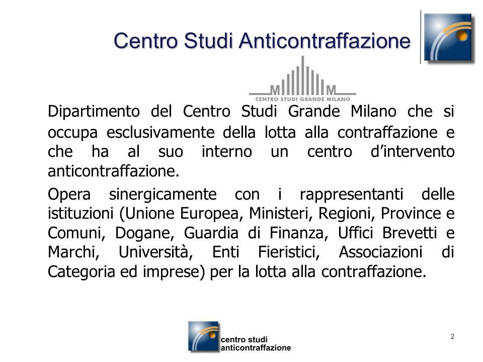 2 Centro Studi Anticontraffazione Dipartimento del Centro Studi Grande Milano che si occupa esclusivamente della lotta alla contraffazione e che ha al