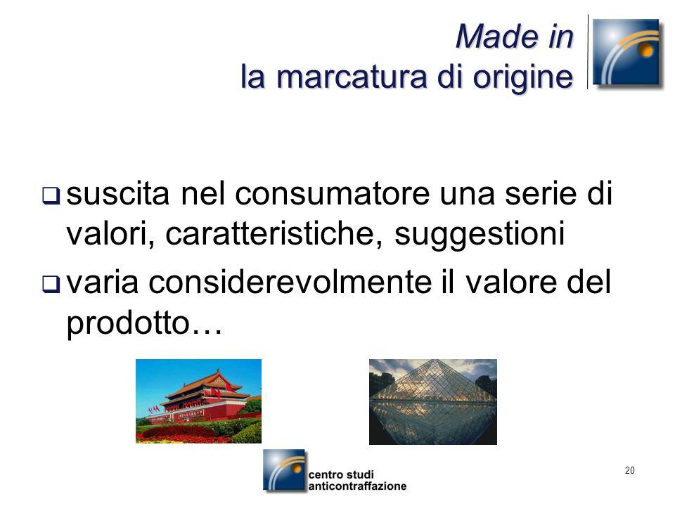 20 Made in la marcatura di origine suscita nel consumatore una serie di valori, caratteristiche, suggestioni varia considerevolmente il valore del pro
