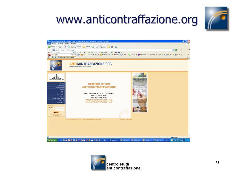 33 www.anticontraffazione.org