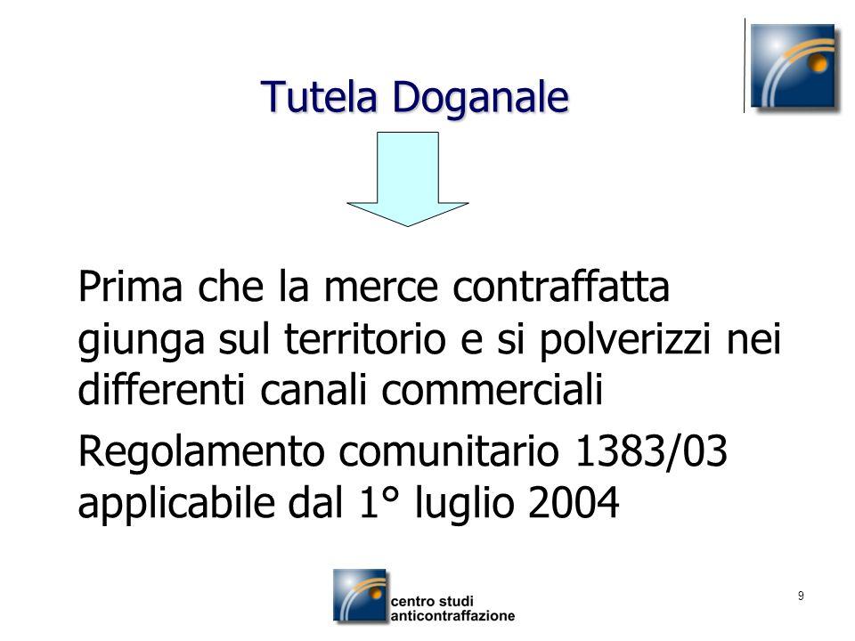 9 Tutela Doganale Prima che la merce contraffatta giunga sul territorio e si polverizzi nei differenti canali commerciali Regolamento comunitario 1383