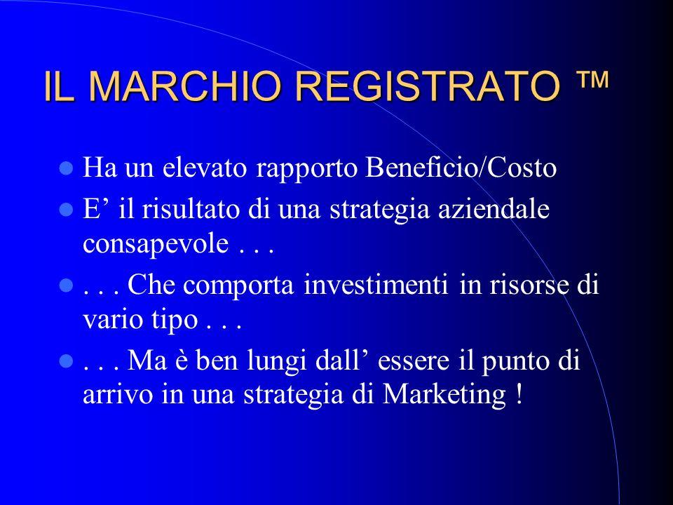 IL MARCHIO REGISTRATO IL MARCHIO REGISTRATO Ha un elevato rapporto Beneficio/Costo E il risultato di una strategia aziendale consapevole...... Che com