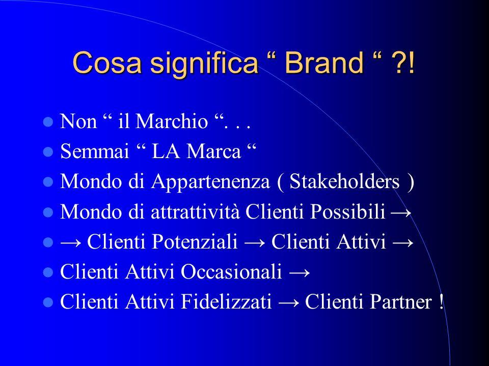 Cosa significa Brand ?! Non il Marchio... Semmai LA Marca Mondo di Appartenenza ( Stakeholders ) Mondo di attrattività Clienti Possibili Clienti Poten