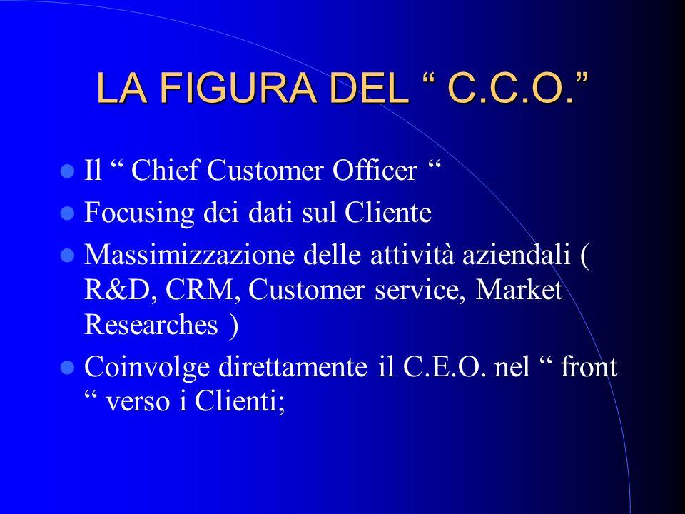 LA FIGURA DEL C.C.O. Il Chief Customer Officer Focusing dei dati sul Cliente Massimizzazione delle attività aziendali ( R&D, CRM, Customer service, Ma