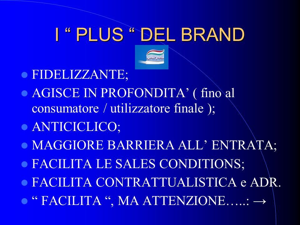 I PLUS DEL BRAND FIDELIZZANTE; AGISCE IN PROFONDITA ( fino al consumatore / utilizzatore finale ); ANTICICLICO; MAGGIORE BARRIERA ALL ENTRATA; FACILIT