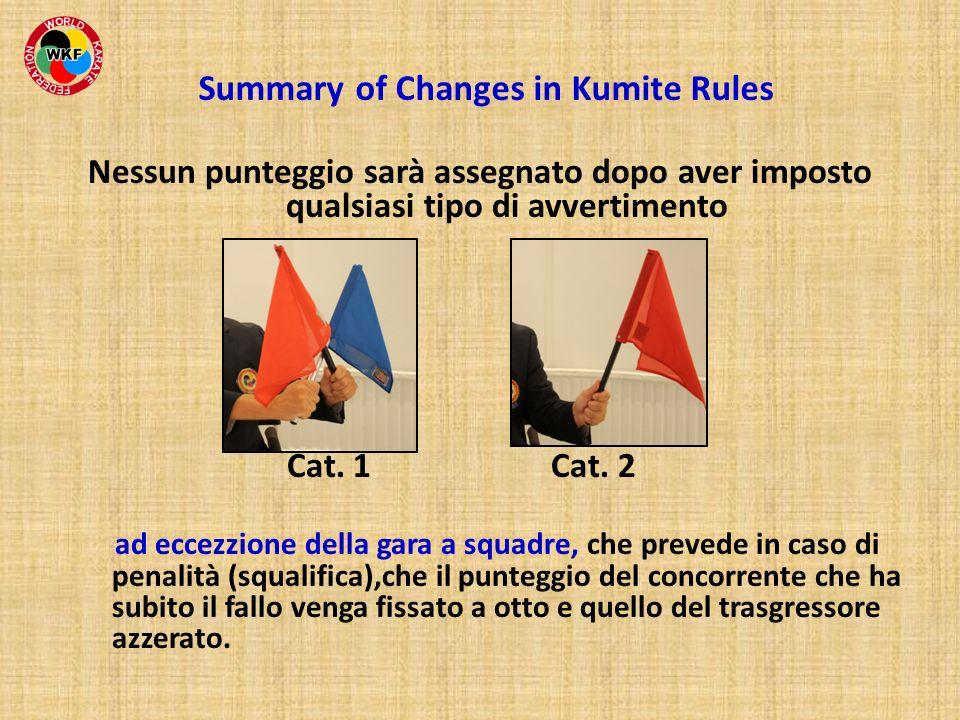 Nessun punteggio sarà assegnato dopo aver imposto qualsiasi tipo di avvertimento Cat. 1 Cat. 2 ad eccezzione della gara a squadre, che prevede in caso