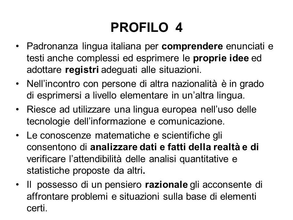 PROFILO 4 Padronanza lingua italiana per comprendere enunciati e testi anche complessi ed esprimere le proprie idee ed adottare registri adeguati alle