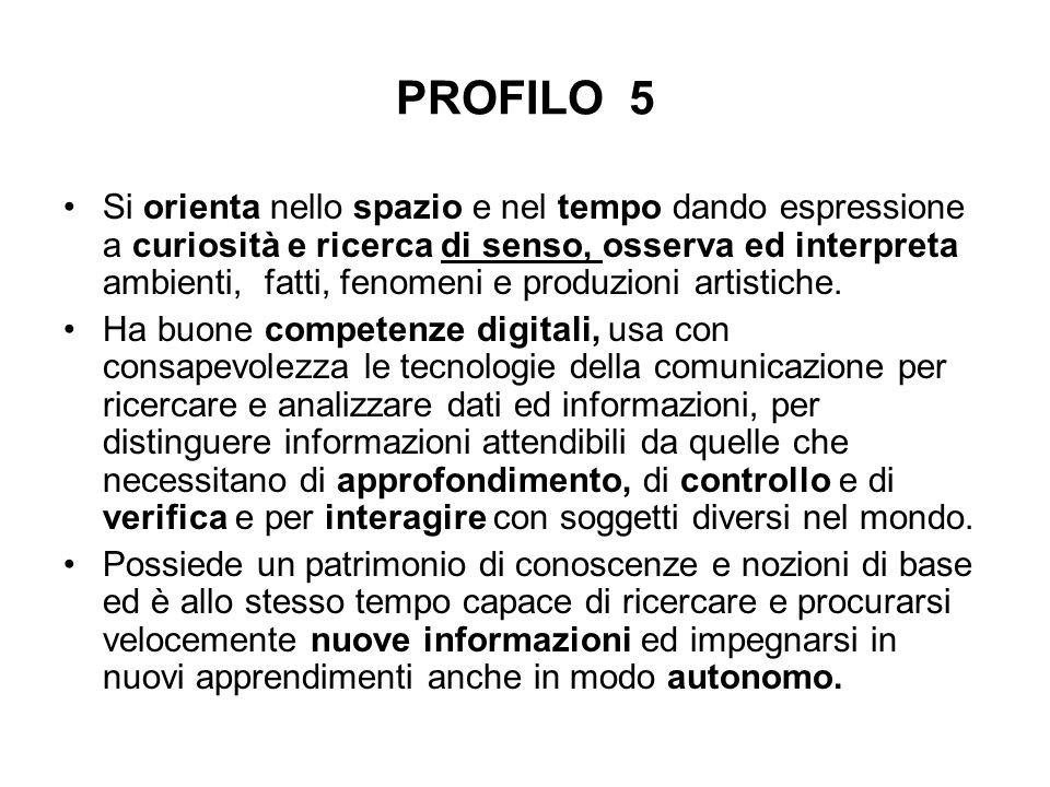 PROFILO 5 Si orienta nello spazio e nel tempo dando espressione a curiosità e ricerca di senso, osserva ed interpreta ambienti, fatti, fenomeni e prod