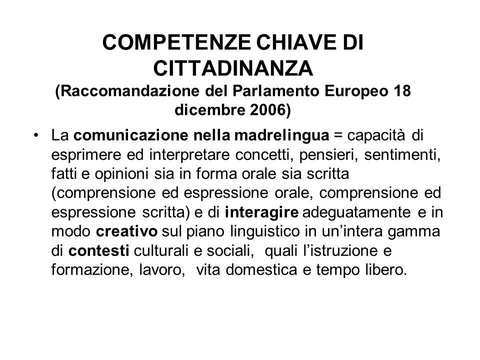 COMPETENZE CHIAVE DI CITTADINANZA (Raccomandazione del Parlamento Europeo 18 dicembre 2006) La comunicazione nella madrelingua = capacità di esprimere