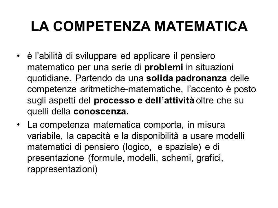 LA COMPETENZA MATEMATICA è labilità di sviluppare ed applicare il pensiero matematico per una serie di problemi in situazioni quotidiane. Partendo da